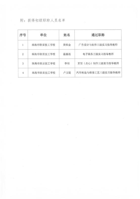 附件3職稱公示(蓋章掃描件)-2.jpg